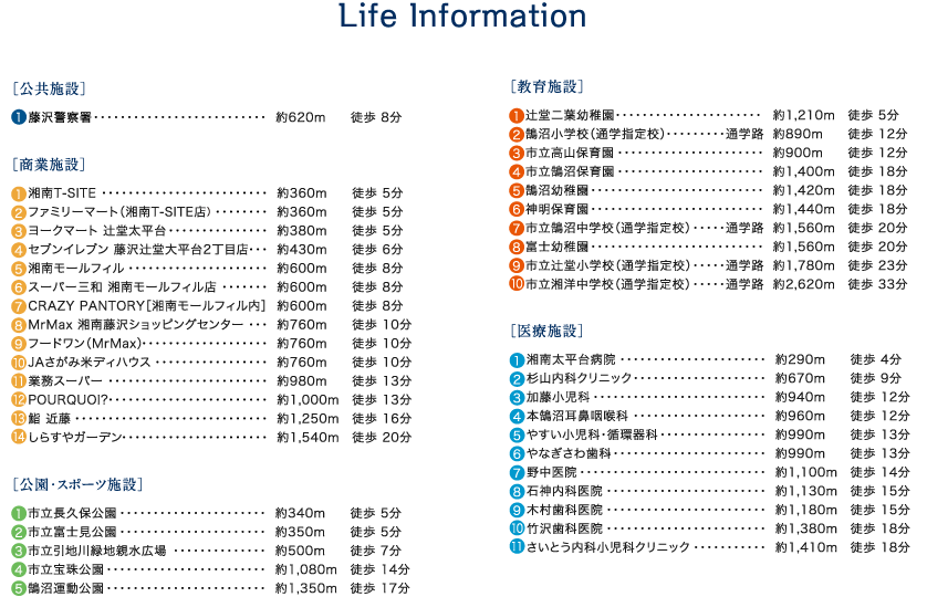 Life Information